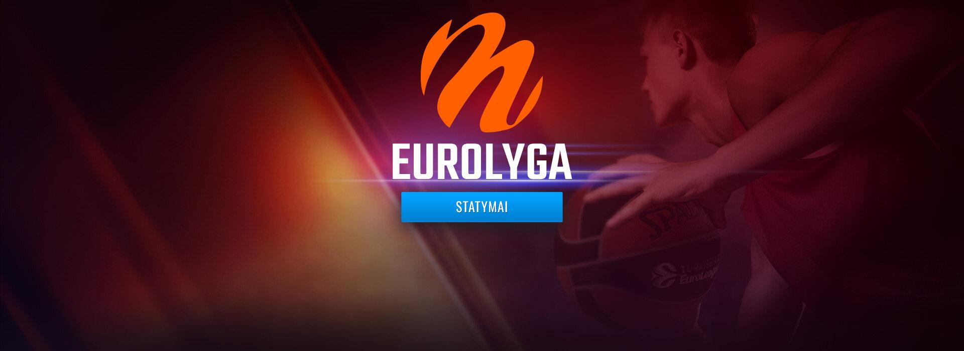 Eurolyga 2020